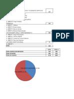 Informacion Estadistica Informe