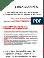 Elementos Claves de La Cultura y Ejemplos de Vison Mision Valores