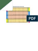Diagrama Fabricación Losetas Hormigón Truck Shop