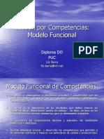 Modelo Funcional - Lily Barr.pdf