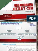 DOP_Trabajo Final 2018-1B(1)