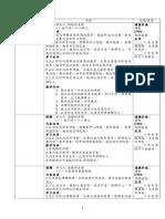 二年级华语第7单元教案.doc