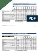 KIP+7170K+PM+Schedule_LM-+r1