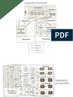 Tipos Distribución en Planta.pdf