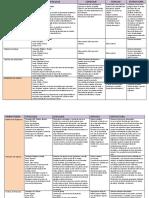 Resumen Obras H 1A.pdf