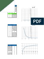 funciones exponencial - logritmica.xlsx