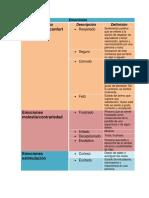 Definiciones categorías Tripadvisor.docx