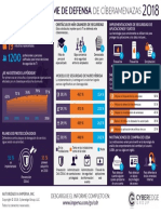 2018 Cdr Infographic Imperva CALA