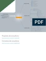 Consultoria Empresarial Parte I