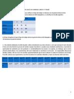 6b Estudiantes Clases Chi Cuadrada, Anova y F-fisher[328] (Extraordinario Estudiar Importante)