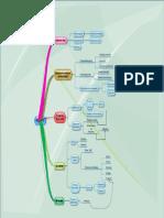 modelo integral de productividad.eddx.pdf