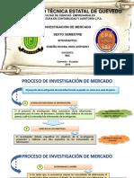 Investigación de Mercado Proceso y Tipos JHON CEDEÑO