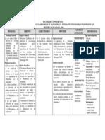 72098977-MATRIZ-DE-CONSISTENCIA.pdf