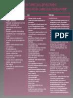 Poster Curriculum Development