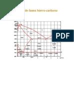Diagrama de fases hierro carbono.docx