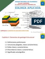 Capítulo II_Elementos de Geología Estructural