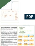 alcalkosis, acidosis resp. DIPEPTIVEN.docx