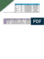 Excel Taller Iva Semana 5