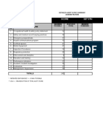 Safety Score Card Sample