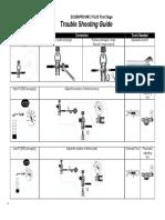 MK2 Plus Trouble Shooting Guide.pdf