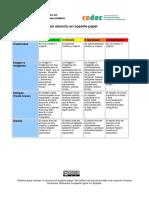 Rúbrica de Evaluación de Un Anuncio en Soporte Papel