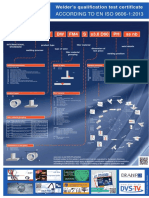 Poster_DIN_EN_ISO_9606_Englisch (1).pdf