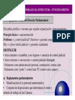 Las Cortes Generales (II). Estructura – Funcionamiento
