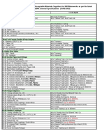 kupdf.com_kahramaa-approved-vendor-list.pdf