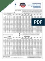 caratteristiche-barre-filettate.pdf