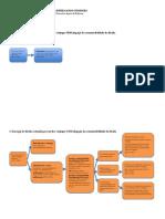 Esquema_execução dívidas dos cônjuges.pdf