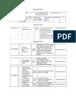 Daftar Jurnal PendidikanNasional Terakreditasi 2013-2017