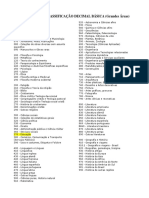 TABELACDDASSUNTOS.pdf