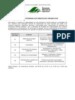 curs_ewb-gest-resid-org.pdf