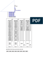 253477762-Resumen-Registros-Del-Pic-16f877a.docx