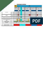Cronograma de Labores