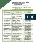 lista arqueología titulos de tesis.docx