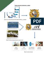 ESQUEMA-VIGILANCIA-TECNOLOGICA.docx