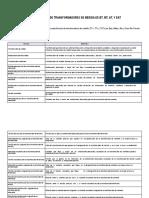 Especificación de Transformdores de Medida