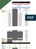 BIAS Amp Product Chart