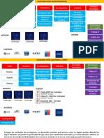 Diseño de Sitio Web DTT