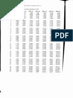 Tablas de factores de interes  0,5%-10%.pdf