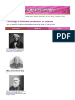 History of Electrons