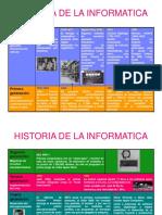 Historia de La Informatica1.Doc