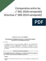 Diferencias directiva n° 001-2018-cenepred