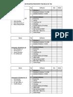 Daftar Praktek Produktif Tkj Kelas Xi