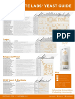 Yeast Guide Poster.pdf