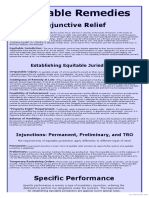 Equitable-Remedies-pdf.pdf