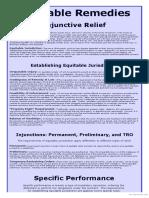 Equitable-Remedies-pdf.pdf