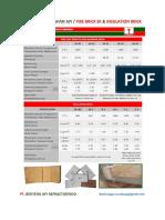 Download-katalog Benteng API