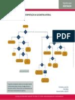 interpretacao_da_gasometria_arterial.pdf